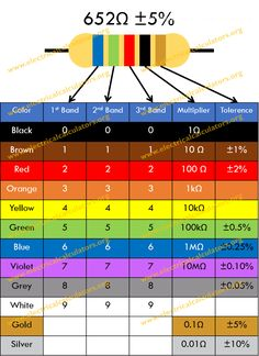 resistor color code chart application