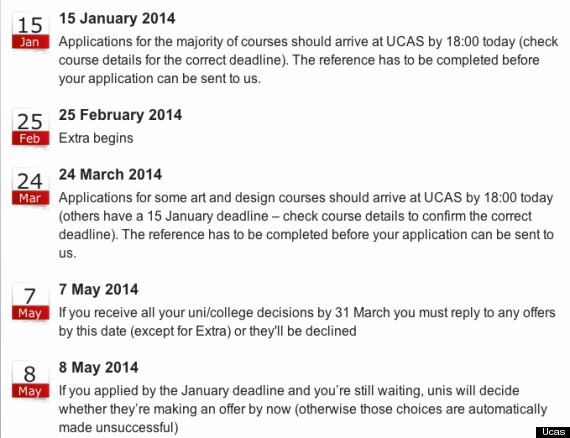 deadline dates of application uofa