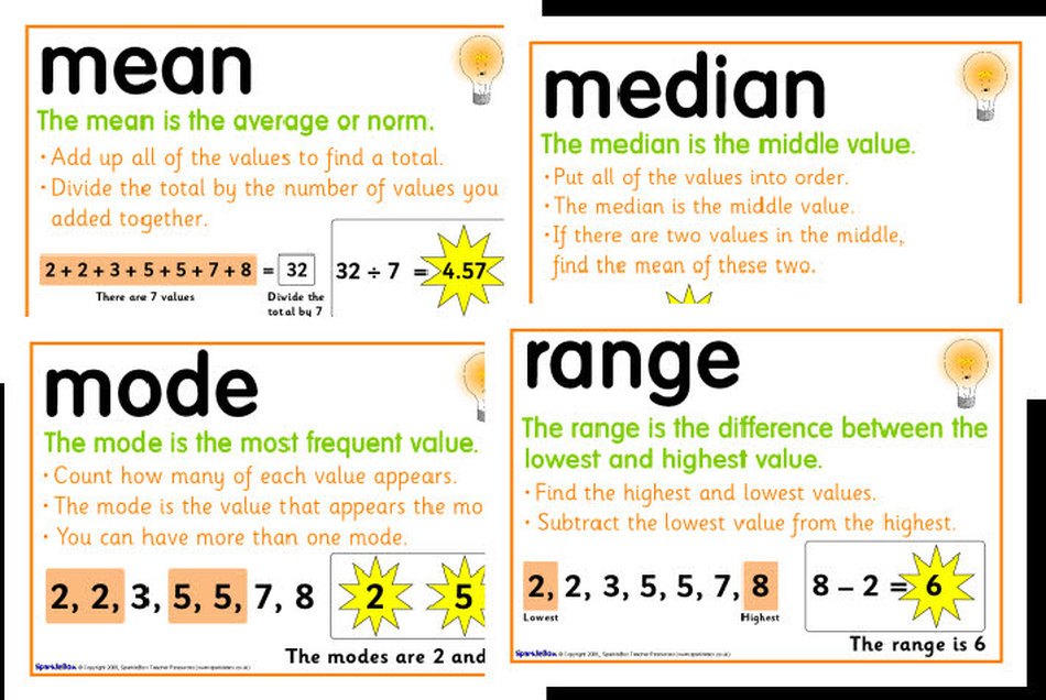 grade calculator knowledge application thinking communication