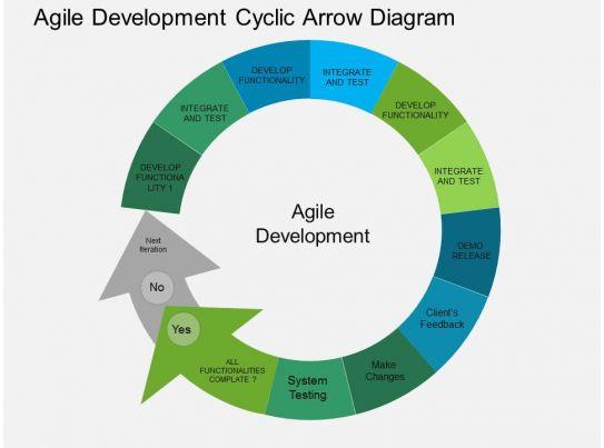 web application development process ppt