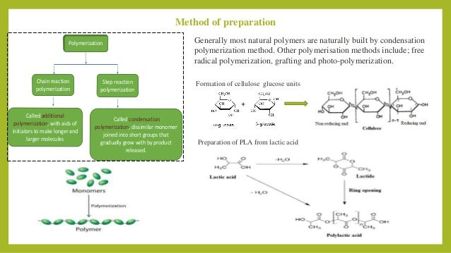 polymer-surfactant interactions for delivery applications
