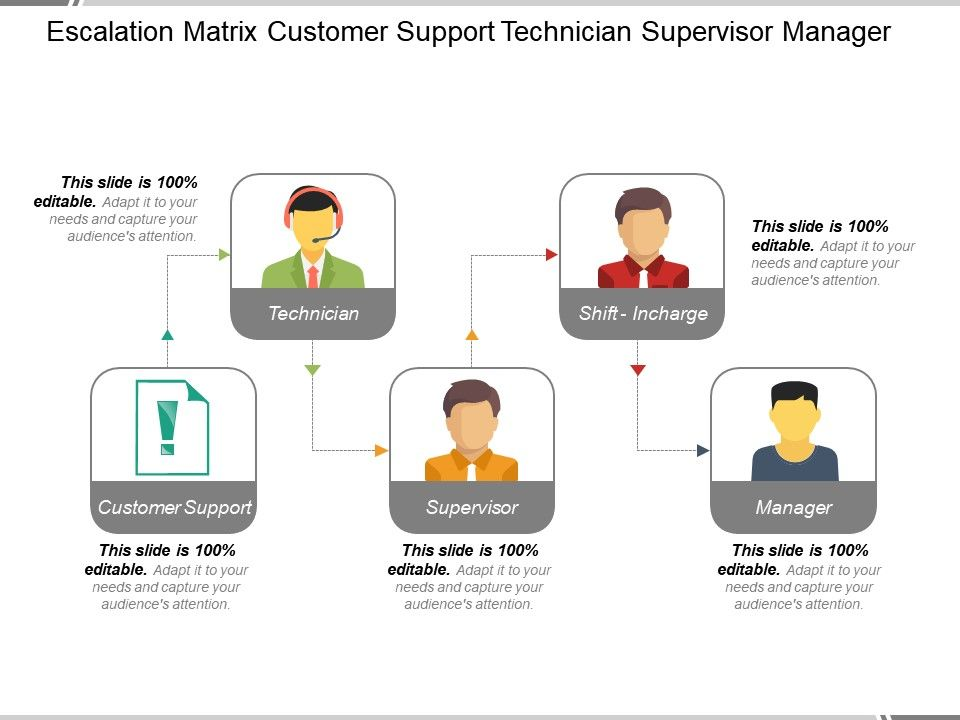 application of matrix in business ppt
