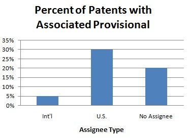 how to claim provisional patent in my non-provisional patent application