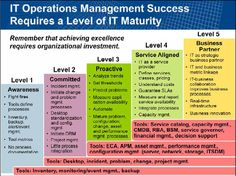 test manuals business strategy development application