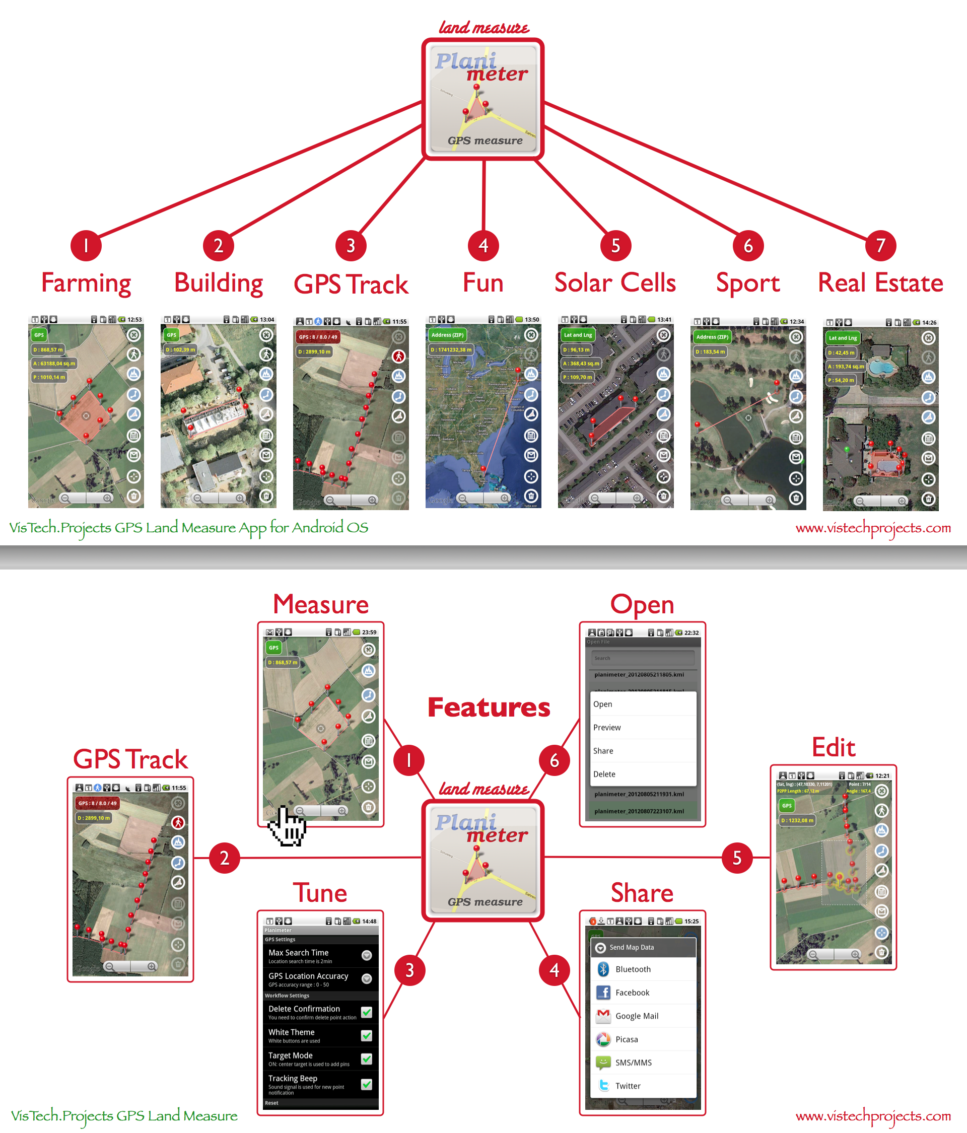 vehicle tracking application for android