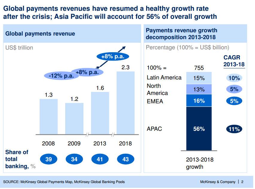 economic vs non economic incentives mobile application