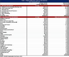 house building loan application form