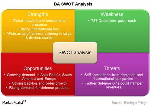 advantage sales and marketing job application