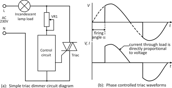 three phase half controlled rectifier applications lab