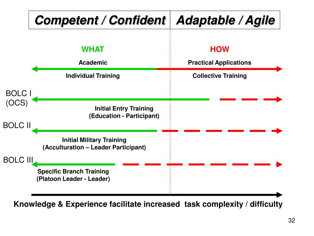 platoon leaders class application process