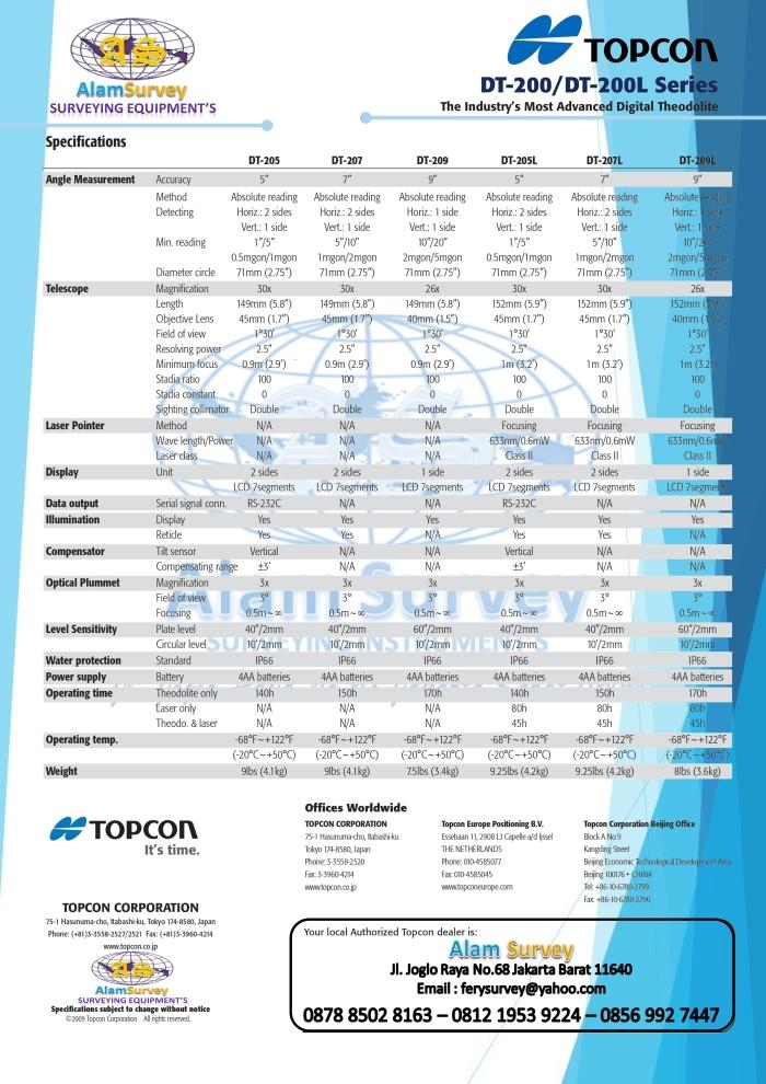 aircraft instruments principles and applications pdf