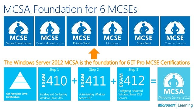microsoft sharepoint foundation web application status upgrading