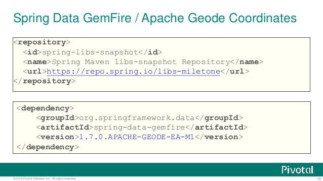 spring classpath xml application context example