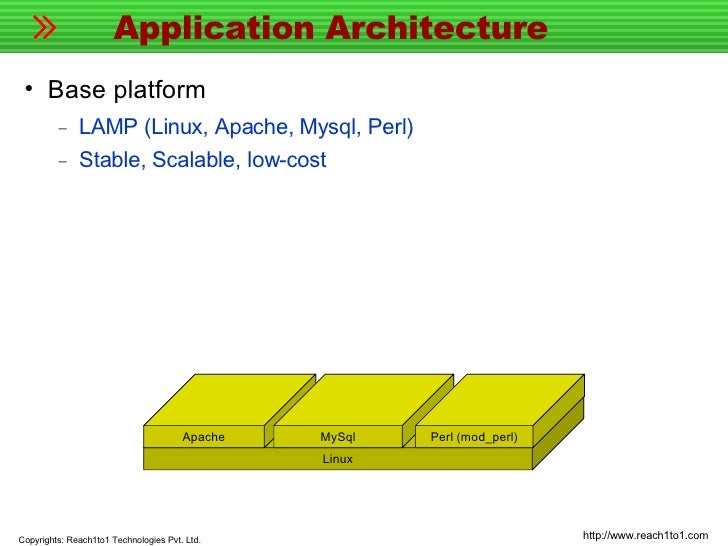 what are web-based application architectures