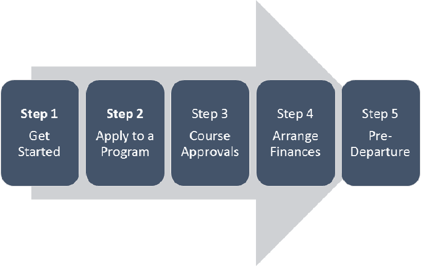 how competitive is the peace corps application process