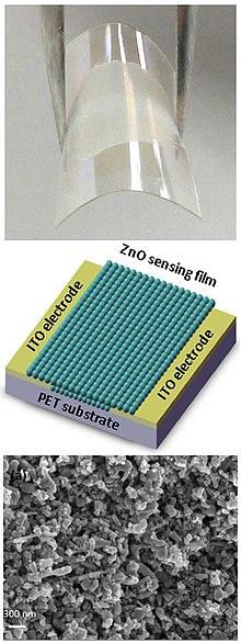 application of zinc oxide pigment