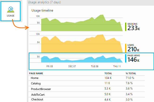 azure get trace application insights
