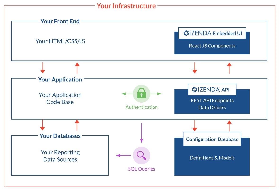 mvc single page application authentication