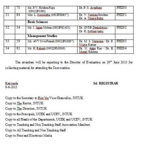 cmm application for jntu anantapur