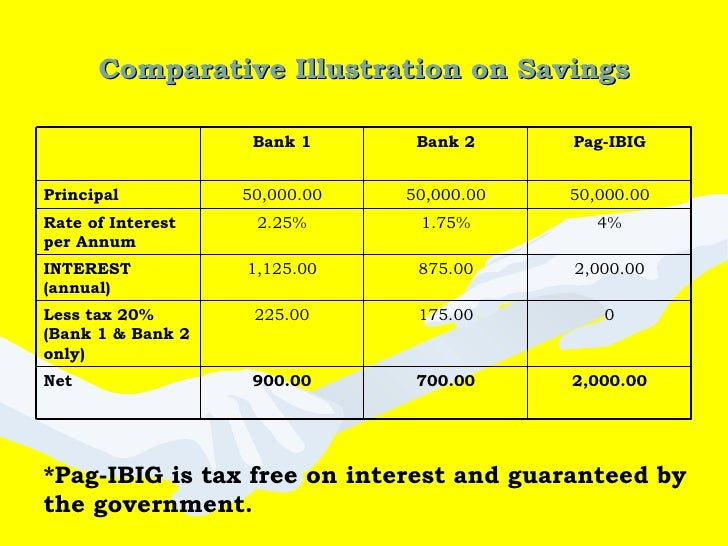 pag ibig fund application form