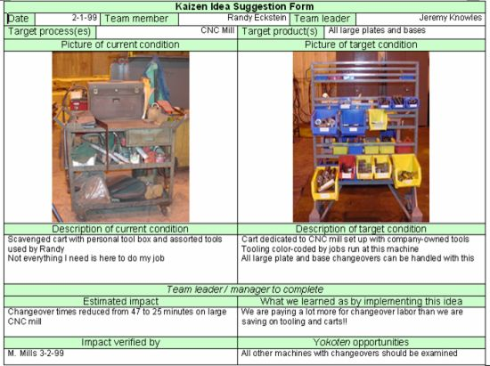 effective application of fmea ppt
