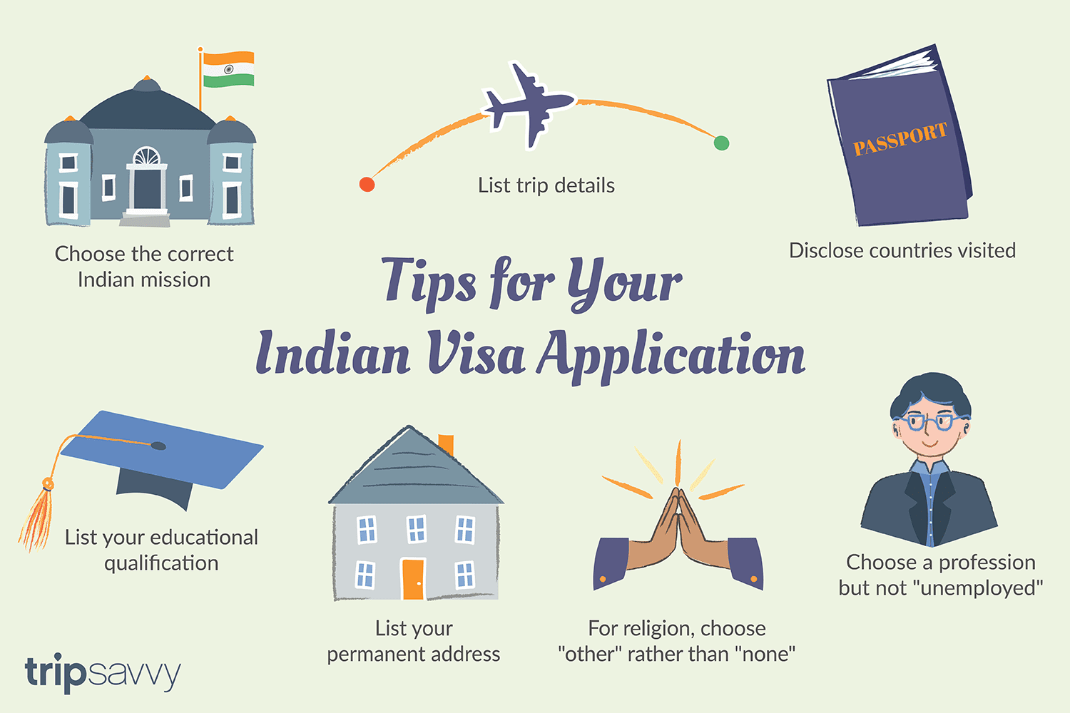 entry visa application form to india from canada