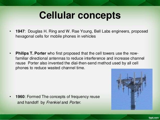 evolution of communication mobile application