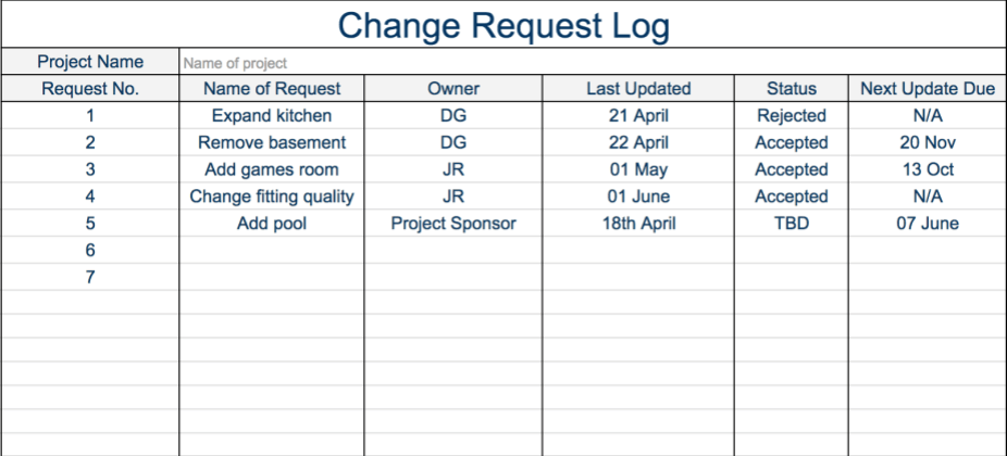 how to request a change for osap application