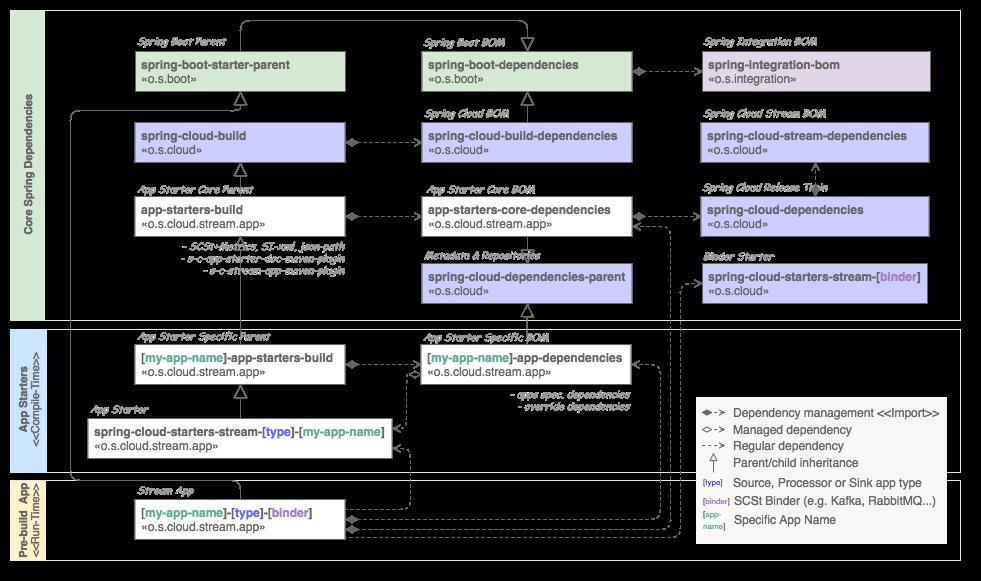 library managment spring boot application git hub