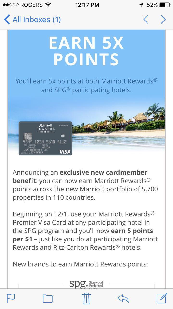 marriott rewards visa canada application