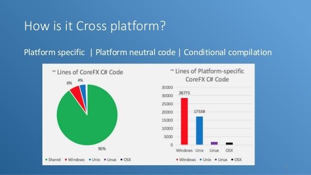 microsoft application blocks for net 4.5