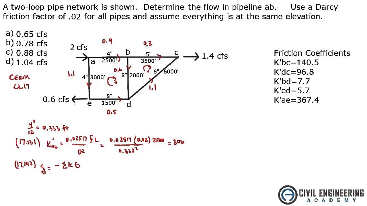 real life applications of flow rate and viscosity