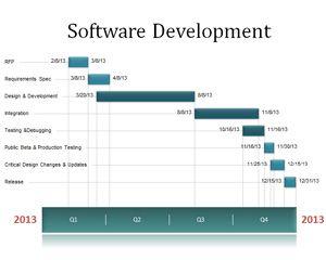 software application development project plan