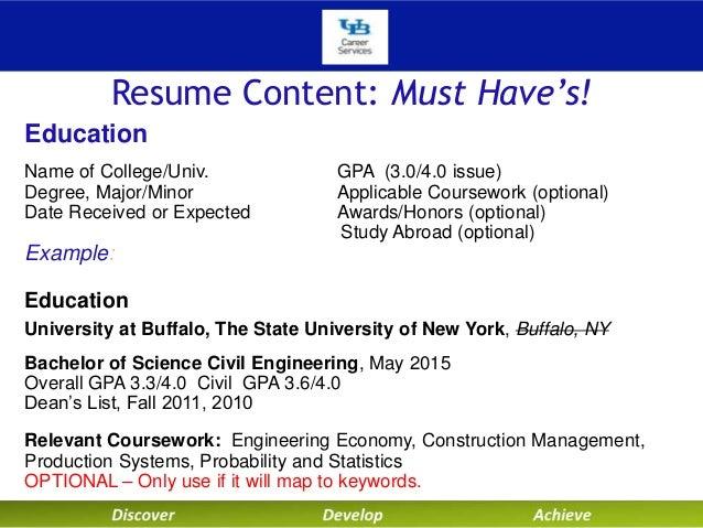 suny buffalo application deadline for fall 2015