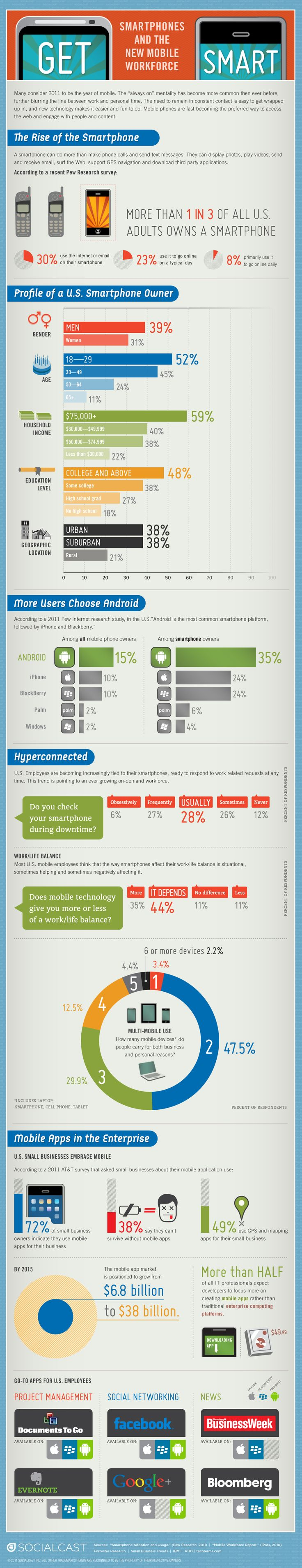 the rise of web applications
