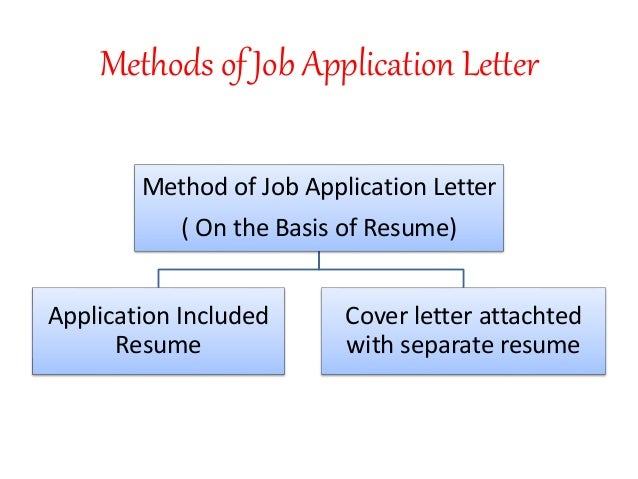 types of application letter solicited and unsolicited