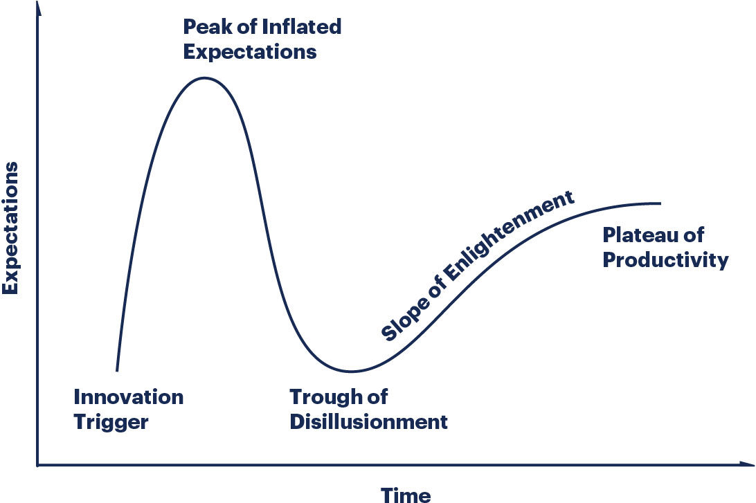 understanding business cycles with matlab applications