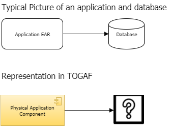 what are the examples of database application software